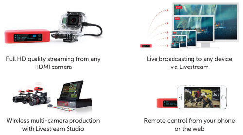 Livestream Broadcaster Pro Options