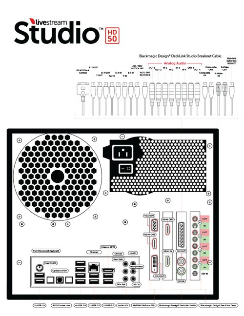 Livestream Studio™ HD50 Connection Diagram