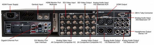 TriCaster 460 Connection Diagram