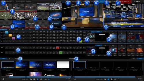 TriCaster 8000 Interface