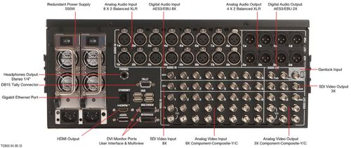 TriCaster 855 Connection Diagram
